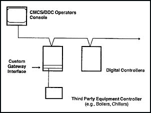 Part 3 – Energy, Utilities, and Environmental Stewardship | APPA Ddc Chiller Schematic Diagram on