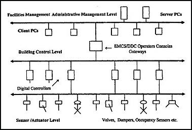 Part 3 – Energy, Utilities, and Environmental Stewardship | APPA