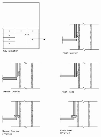 Blnt_Fig30 Cabinet Construction.jpg