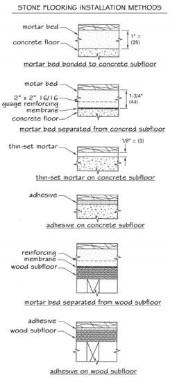 Blnt_Fig44 Stone Flooring.jpg