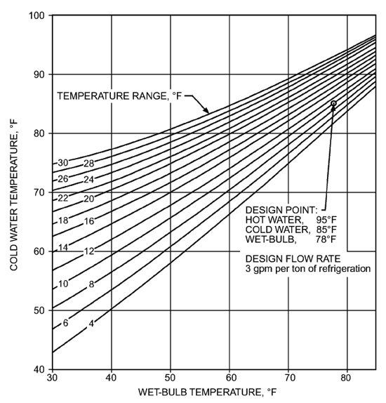 Peterson_Cooling_and_Thermal_Fig08.jpg