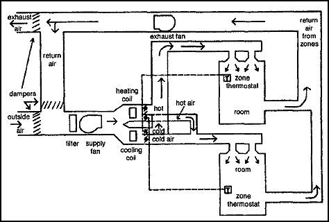 fig25-14.jpg